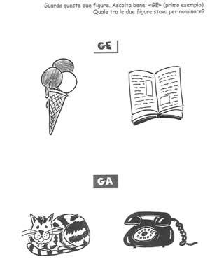 Fonologia sillaba GE e GA