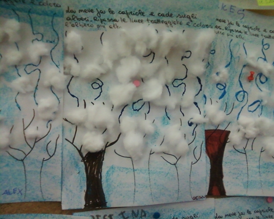 Scuola Dell Infanzia Progetto Didattico Per L Infanzia Inverno